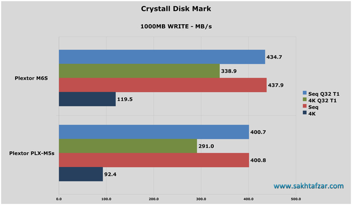 Crystall-disk-Write