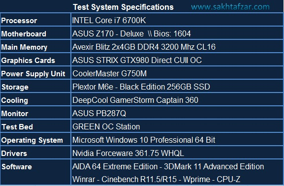 asus z170 deluxe sys test