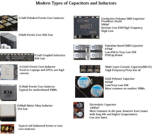 capacitors-and-inductors