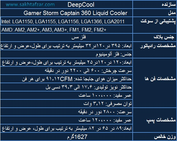 deepcool gamer storm captain 360 spec