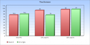 The-Division-1-635x318