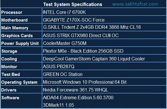 gskill trident z 3866 cl18 test bed