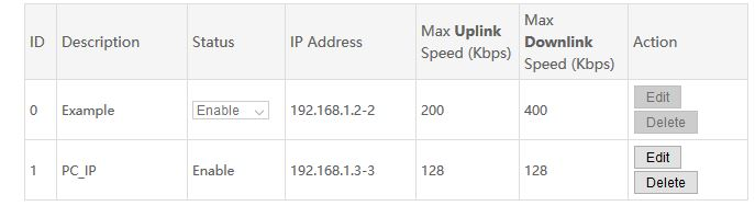 ip-address-bandwidth-management