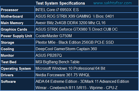 system test x99 strix 1