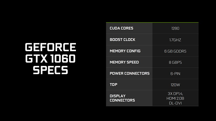NVIDIA-GeForce-GTX-1060 Specifications