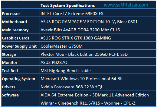 ASUS ROG Rampage V Edition 10 sys