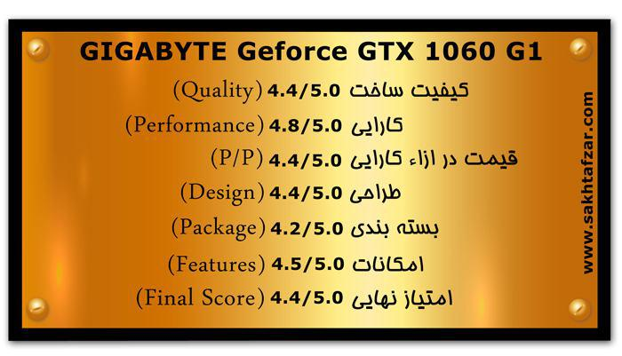 gigabyte geforce gtx 1060 g1 gaming mark