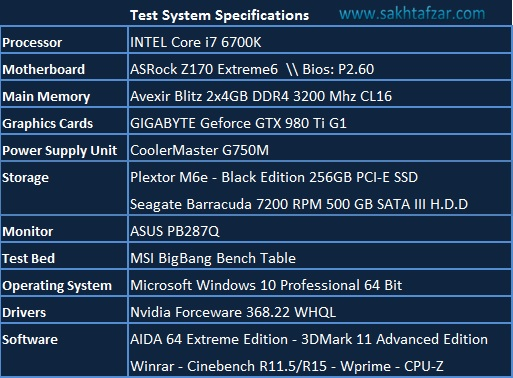 z170 extreme 6 sys test