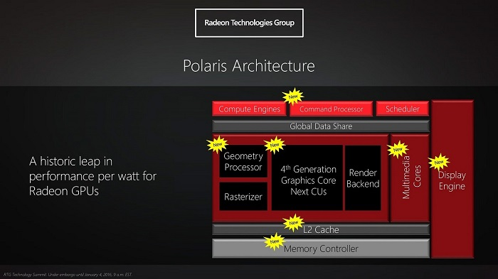 amd-polaris-architecture-2