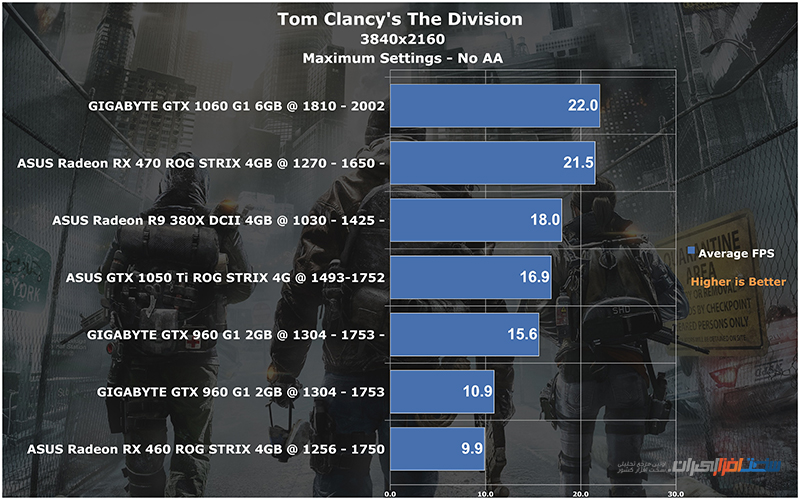 tom-clancys-the-division-4k