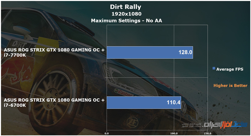 asus-z270-rog-maximus-ix-formula-dirt-rally