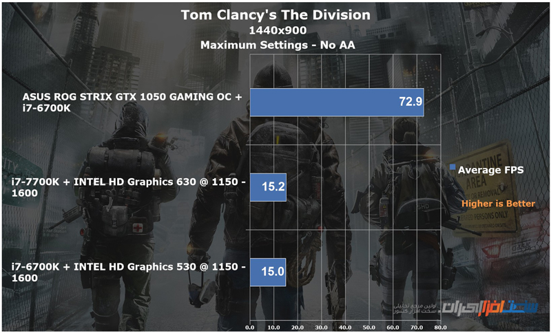 tom-clancys-the-division-900p