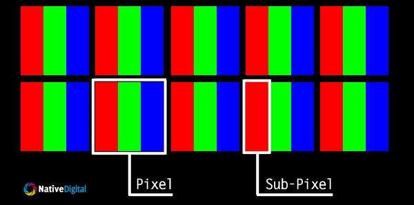 Pixels and SubPixel