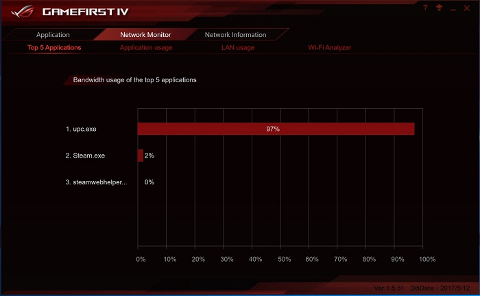 ASUS ROG CROSSHAIR VI HERO game first iv 3