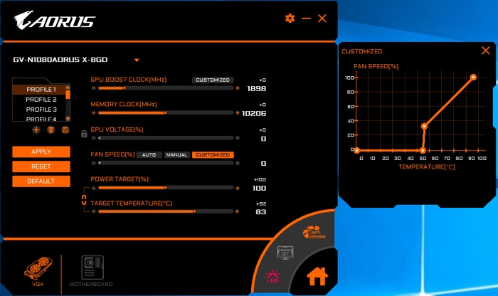 aorus engine 5-1 oc setting