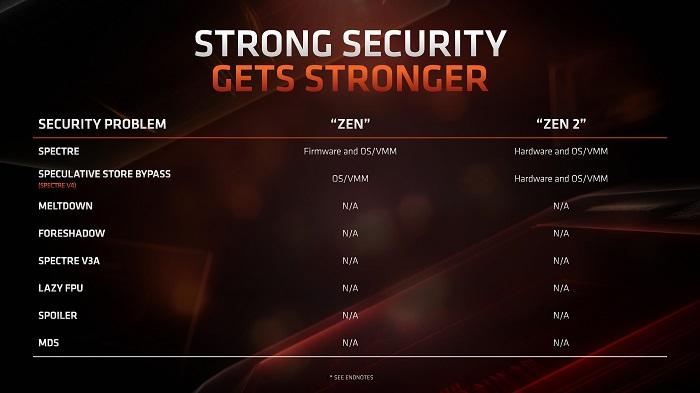 Zen 2