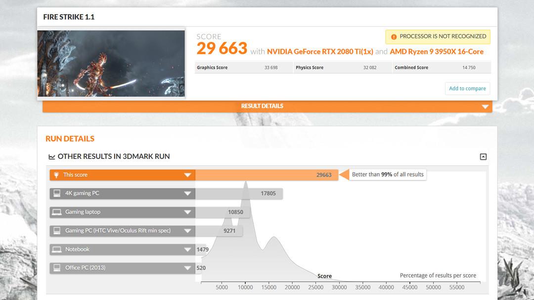 اختلاف 24 درصدی پردازنده 3950X ایامدی در مقایسه با پرچمدار i9-10980XE اینتل