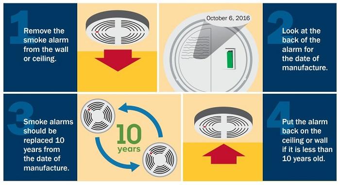 آیا آشکارسازهای دود (Smoke Detector) نیازمند تعویض دورهای هستند؟