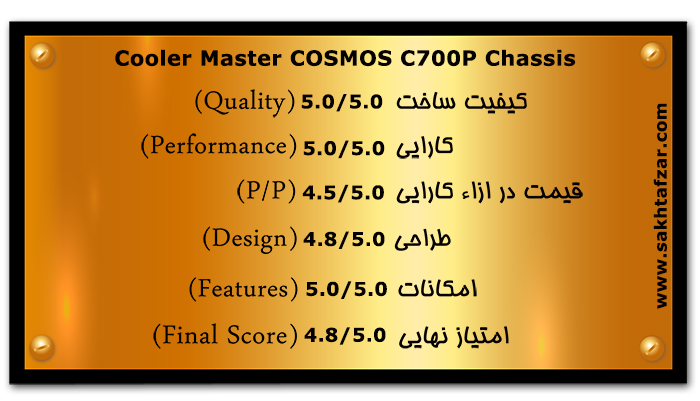 بررسی کیس Cooler Master COSMOS C700P