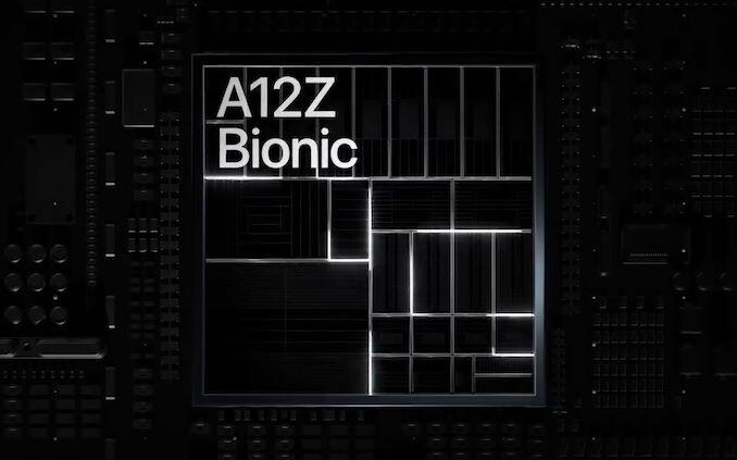 سیستمرویچیپ A12Z