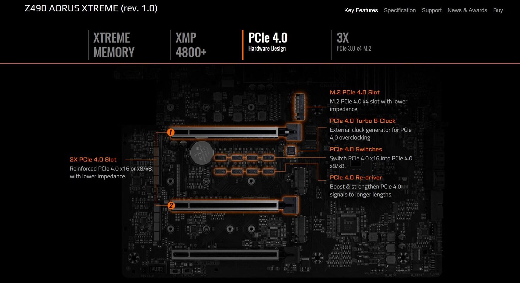 آیا مادربردهای Z490 اینتل از پردازندههای سری Rocket Lake-S پشتیبانی میکنند؟