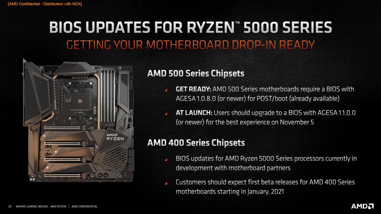 تصمیم جنجالی ایسوس در عدم پشتیبانی مادربردهای X470 این کمپانی از پردازندههای سری Ryzen 5000