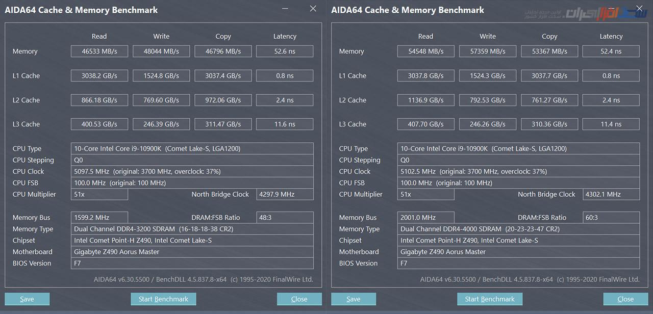 مقایسه 5 کیت حافظه رم کینگمکس، 8 گیگابایت تا 32 گیگابایت و 2400 تا 3200 مگاهرتز