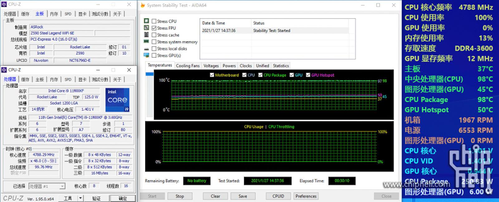 ثبت رکورد تولید گرمای 98 درجه سانتیگراد توسط پردازنده Core i9-11900KF