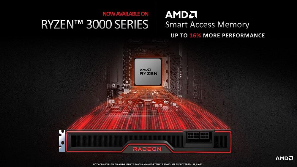 افزودن قابلیت پشتیبانی از فناوری Resizable BAR به پردازندههای سری رایزن 3000