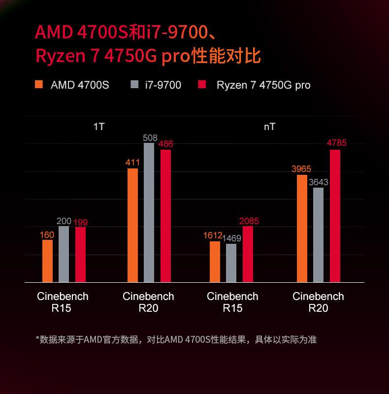 آیا تراشه 4700S در حقیقت پردازنده کنسولهای Xbox Series X و Series S میباشد؟